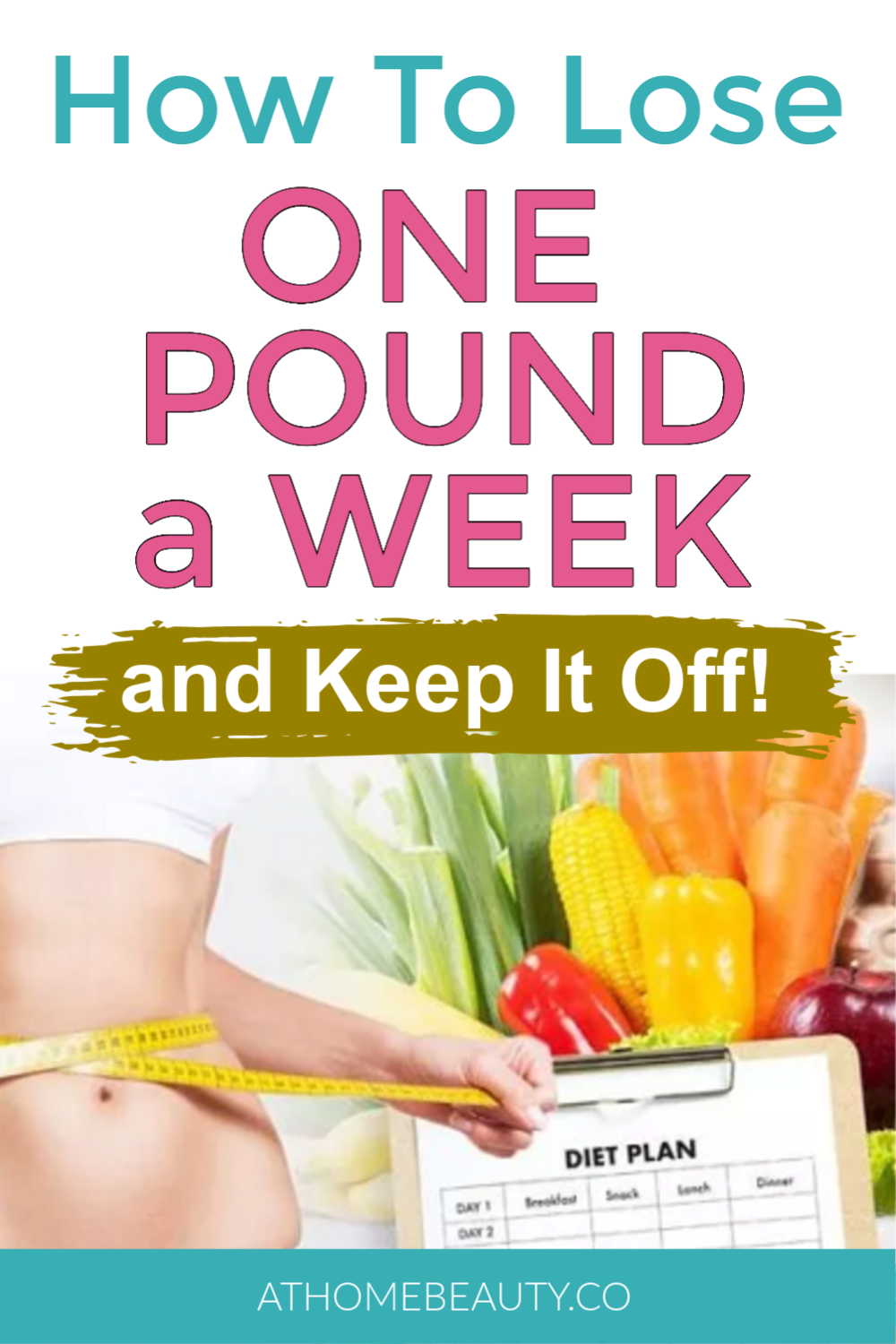 How To Lose a Pound a Week